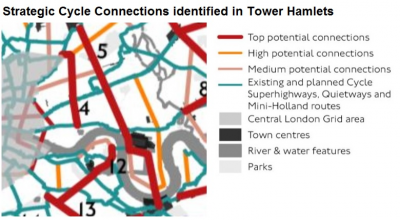 Strategic cycle connections identified in Tower Hamlets